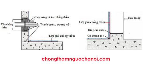 chong-tham-co-ong-xuyen-vach-1