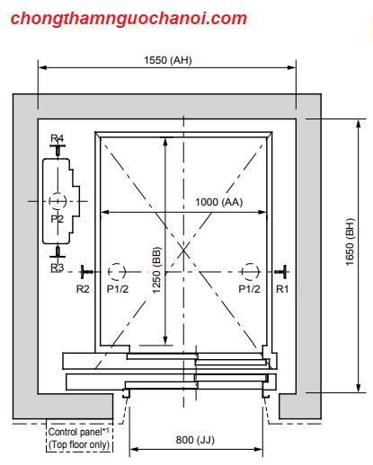 kích thước hố thang máy